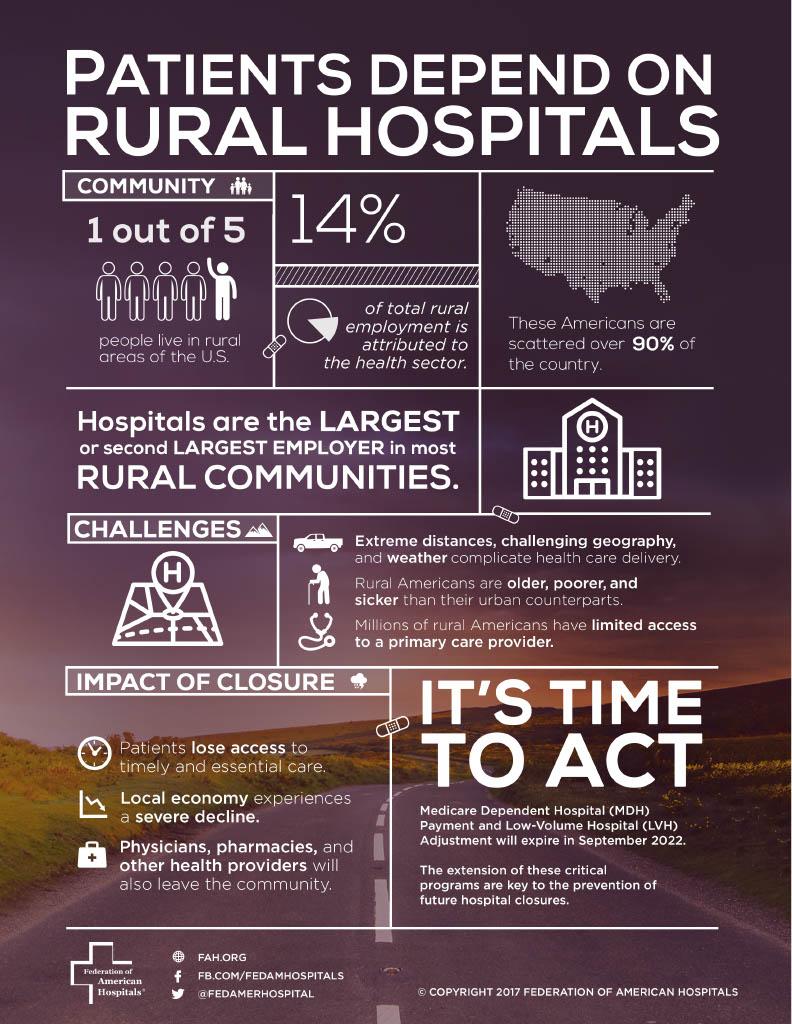 Patients Depend on Rural Hospitals